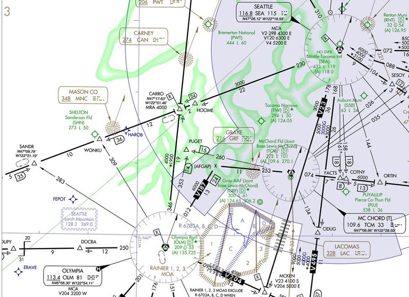 Aim faa downloadable sectional maps