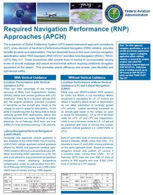 RNP-Approach-QF-FAA