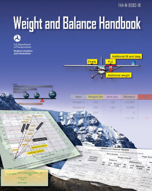 Weight-Balance-Cover
