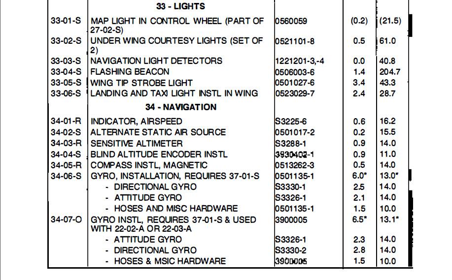 C172-EquipmentList-02