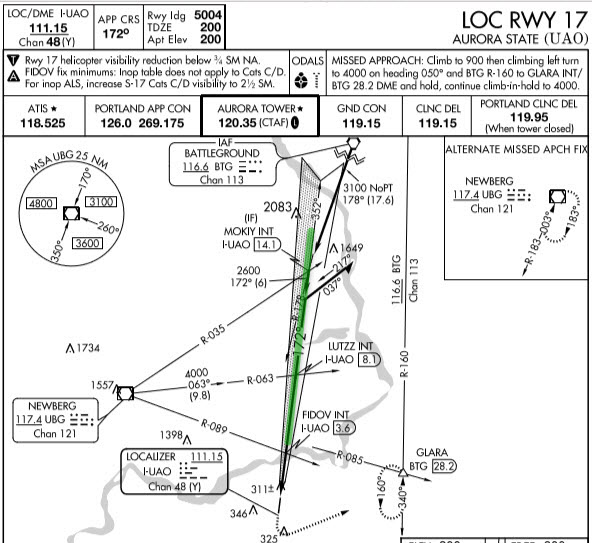KUAO-LOCRWY17-Plan-GreenLine-01