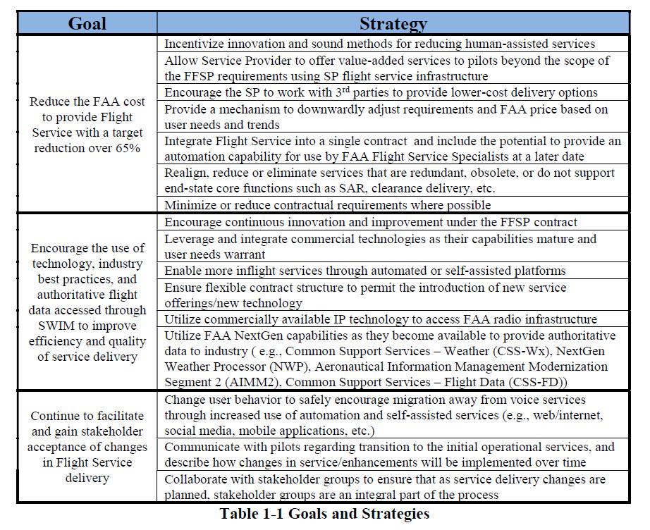 FSS-StrategicPlan-Table-1-1