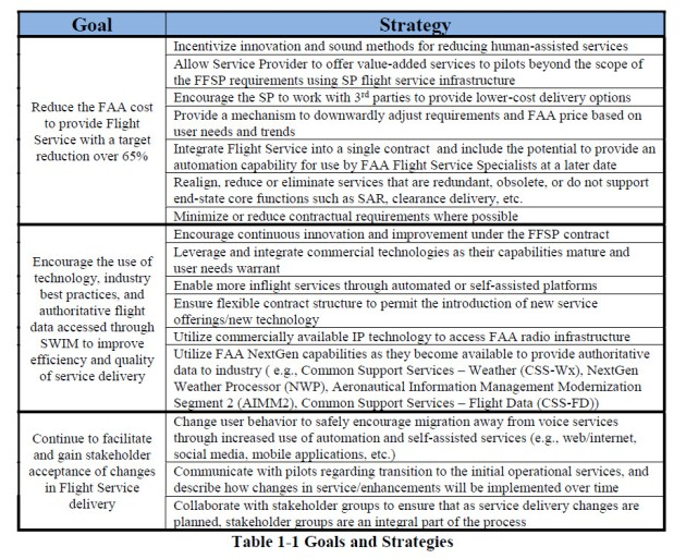 FSS-StrategicPlan-Table-1-1