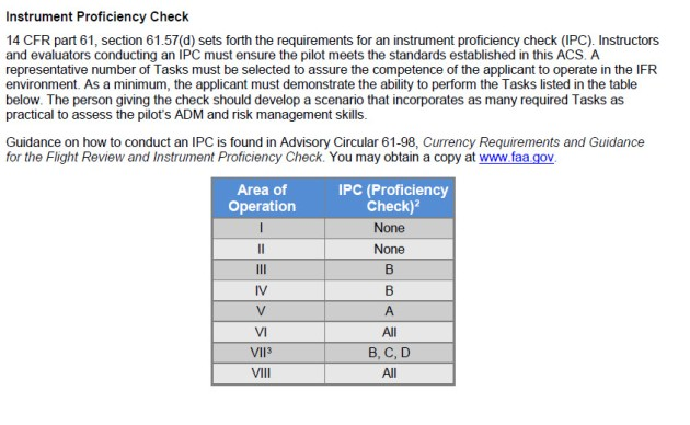 Clarification of IPC Requirements | BruceAir, LLC (bruceair com)